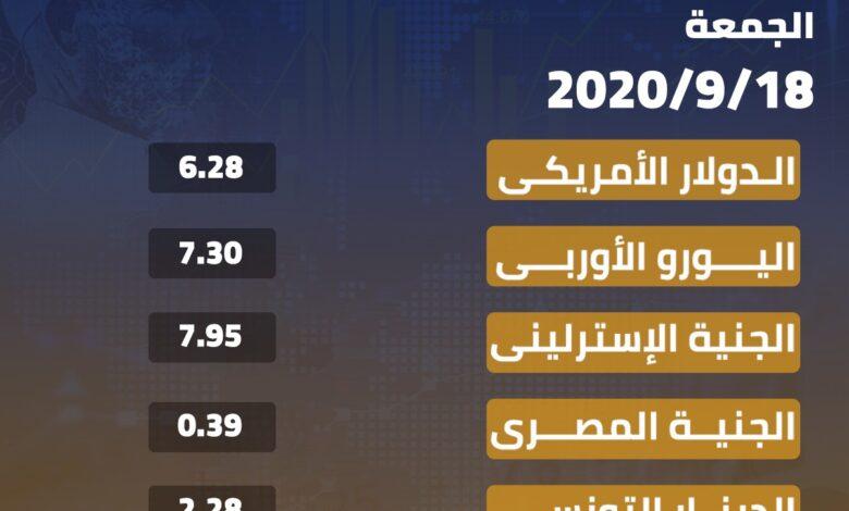 Photo of أسعار العملات الأجنبية مقابل الدينار الليبي