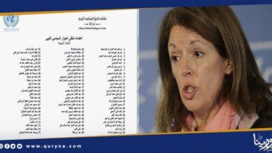 Photo of ننشر القائمة النهائية للمشاركين في الحوار السياسي بتونس