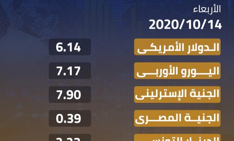 Photo of أسعار صرف العملات مقابل الدينار الليبي اليوم