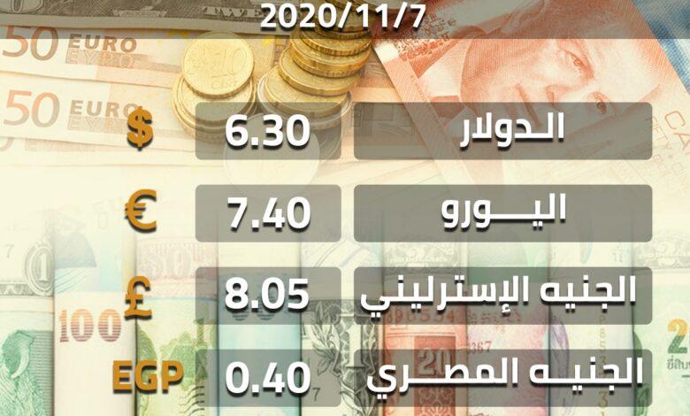 أسعار صرف العملات مقابل الدينار الليبي - صحيفة قورينا