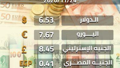 Photo of أسعار العملات مقابل الدينار الليني