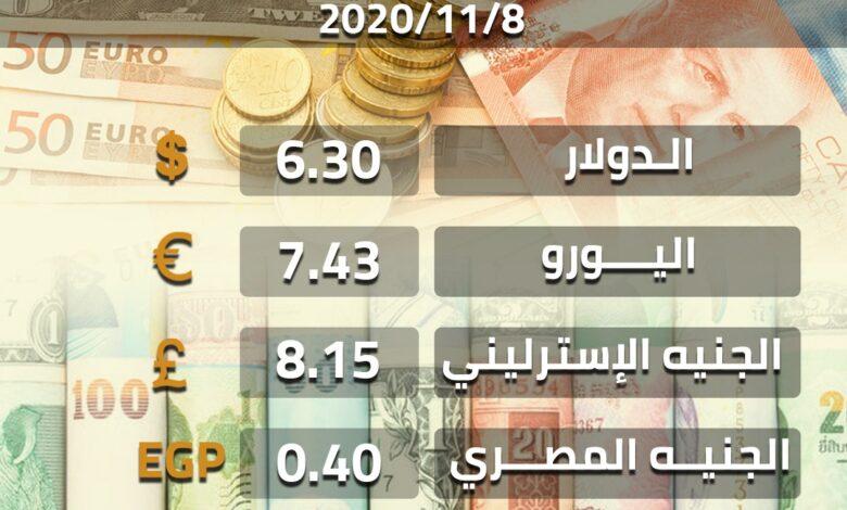 Photo of أسعار صرف العملات مقابل الدينار الليبي