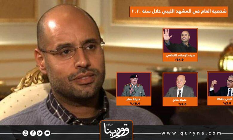 Photo of الدكتور سيف الإسلام القذافي يتصدر المشهد الليبي