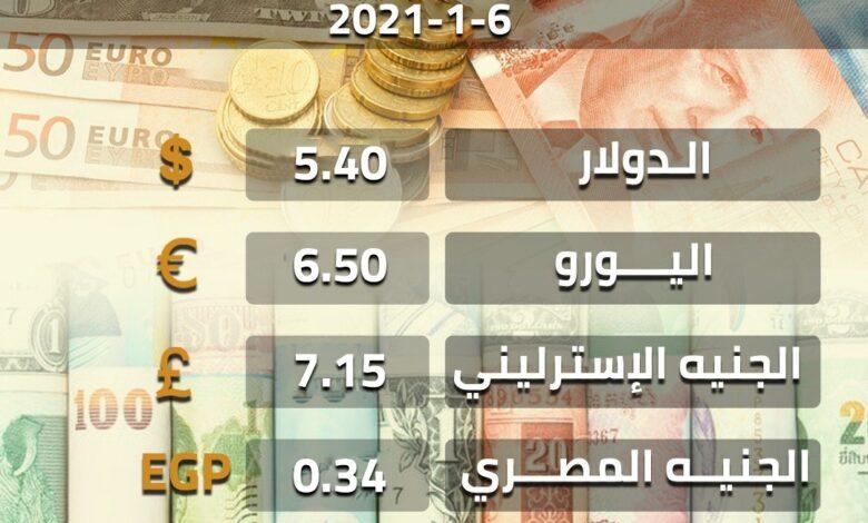 Photo of أسعار صرف العملات الأجنبية مقابل الدينار الليبي