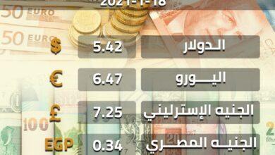 Photo of أسعار العملات مقابل الدينار الليبي