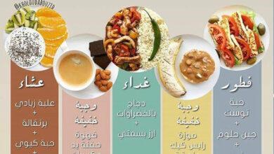 Photo of قورينا اختارت لكم نظام أكل صحي ليوم كامل