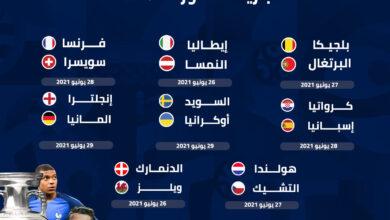 Photo of في مباراة للتاريخ.. «فرنسا» و «البرتغال» لدور الـ 16 بأهداف «رونالدو» و «بنزيما»