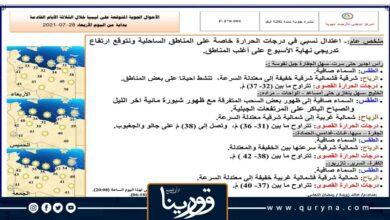 Photo of الوطني للأرصاد الجوية يكشف عن حالة الطقس المتوقعة على ليبيا خلال الـ3 أيام القادمة
